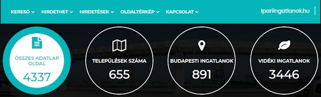 ipariingatlanok.hu: 4.337 adat, 655 településről